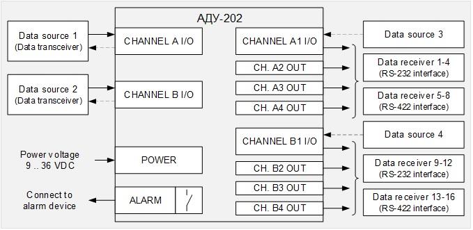 nmea 0183 wiring diagram connecting nmea 0183 to nmea 2000