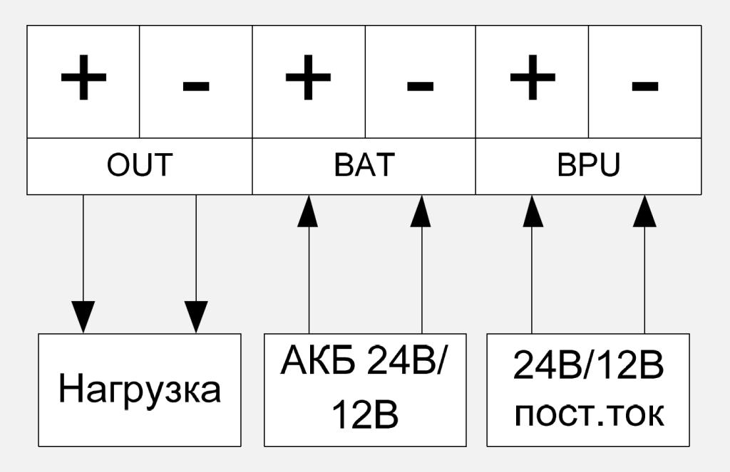 Схема подключения (png,