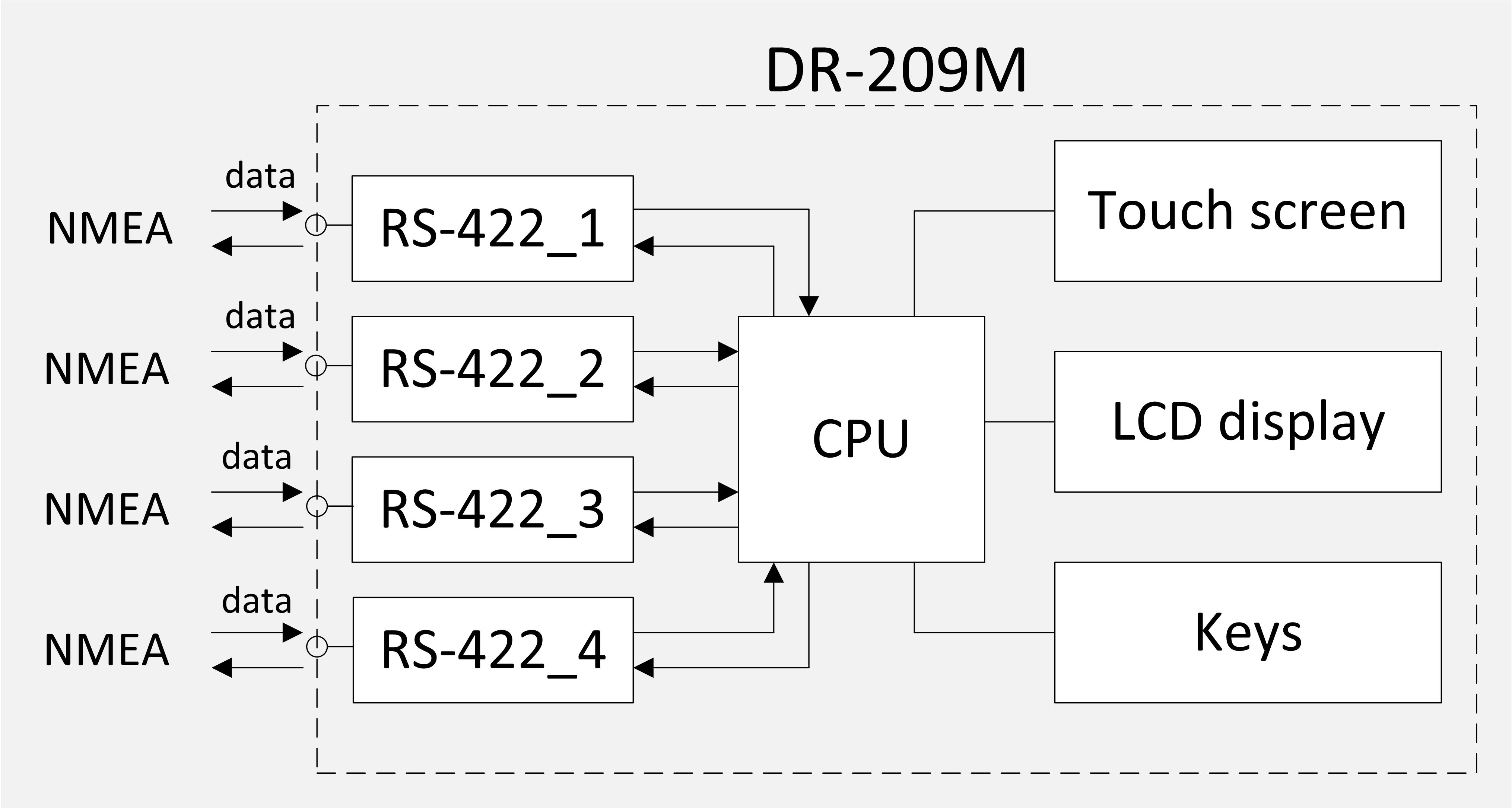 экран-85 функциональная схема