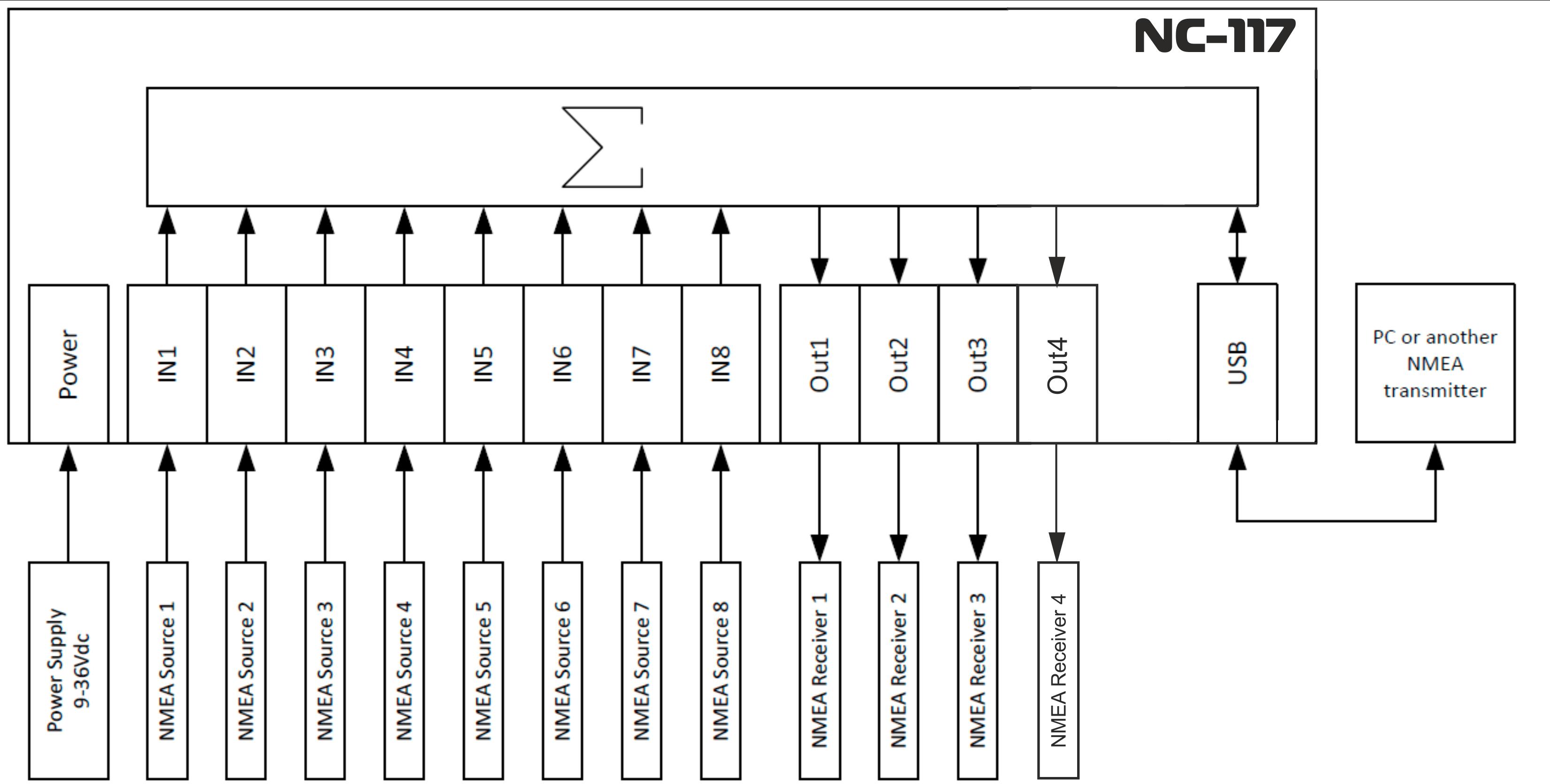 pioneer deh p77dh wiring diagram pioneer deh 6400bt wiring